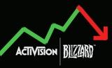 Akcie Activision Blizzard klesají
