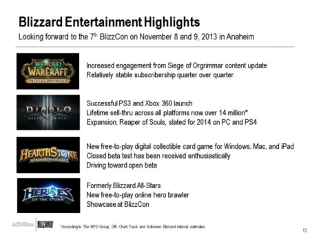 Blizzard Entertainment Q3 2013 Results Highlights